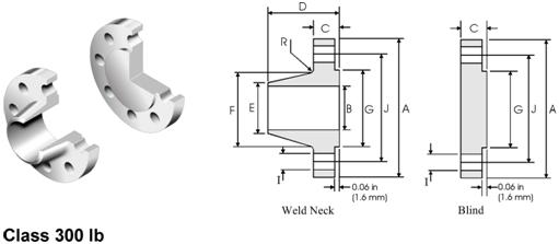 ANSI-ASME-B16-47-Flange-Series-B-API-605-Flange-Dimensions-300lb