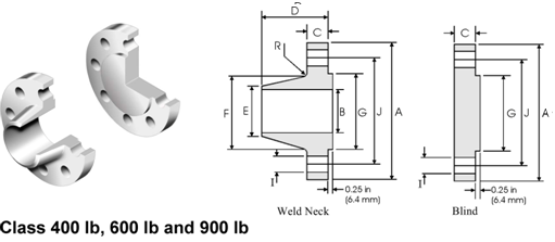 ANSI-ASME-B16-47-Flange-Series-B-API-605-Flange-Dimensions-400lbs-600lbs-900lbs
