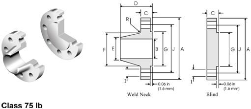 ANSI-ASME-B16-47-Flange-Series-B-API-605-Flange-Dimensions-75lb