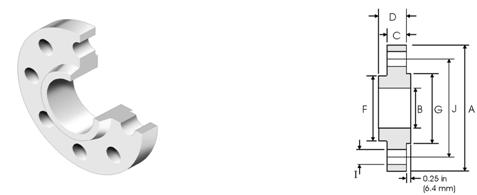 ANSI-ASME-B16-5-Slip-On-Flange-Dimensions-class1500lb