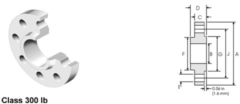 ANSI-ASME-B16-5-Slip-On-Flange-Dimensions-class300lb