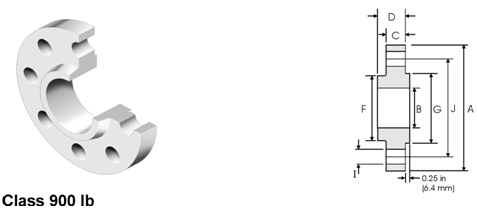 ANSI-ASME-B16-5-Slip-On-Flange-Dimensions-class900lb