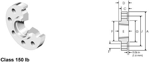 ANSI-ASME-B16-5-Threaded-Flange-dimensions-150lb