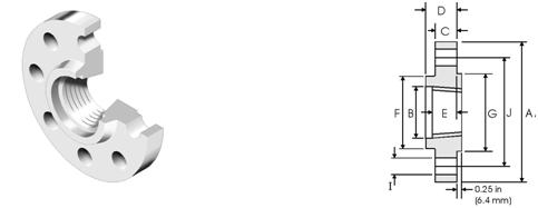 ANSI-ASME-B16-5-Threaded-Flange-dimensions-2500lb