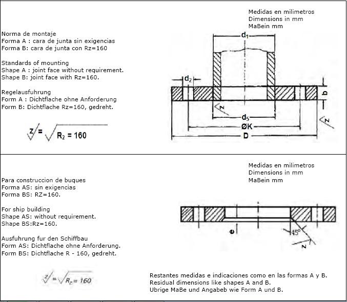 DIN-2576-PN10-Flat-Flange-for-Welding-Plate-Slip-On