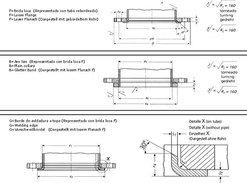 DIN-2642-PN10-Lapped-Loose-Lap-Joint-Flanges-Plain-Collars-Dimensions