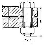 DIN-Flange-Bolting-Specifications-PN6-PN10-PN16-PN25-PN40-PN64-Dimensions