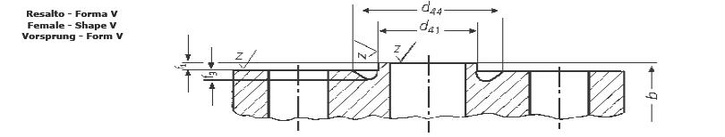 DIN2514-Flanges-groove-for-rubber-seal-ring-female-shape-v-PN10-PN40-Design-Dimensions