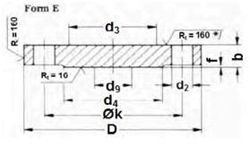 DIN2527-BLIND-FLANGE-DIMENSIONS-PN64-PN100-SHAPE-E