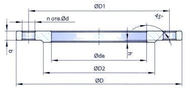 GOST-12820-80-flat-flange-plane-flange-dimensions-PN25-2.5Mpa