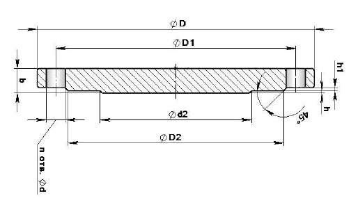 GOST-12836-67-blind-flange-dimensions-pn16-1.6mpa