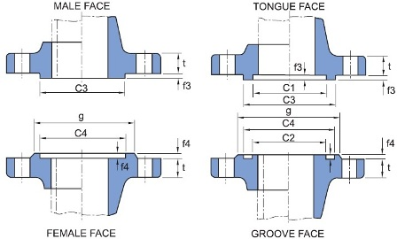 JIS-B2220-FLANGE-FACING-DIMENSIONS-TONGUE-FACE-GROOVE-FACE