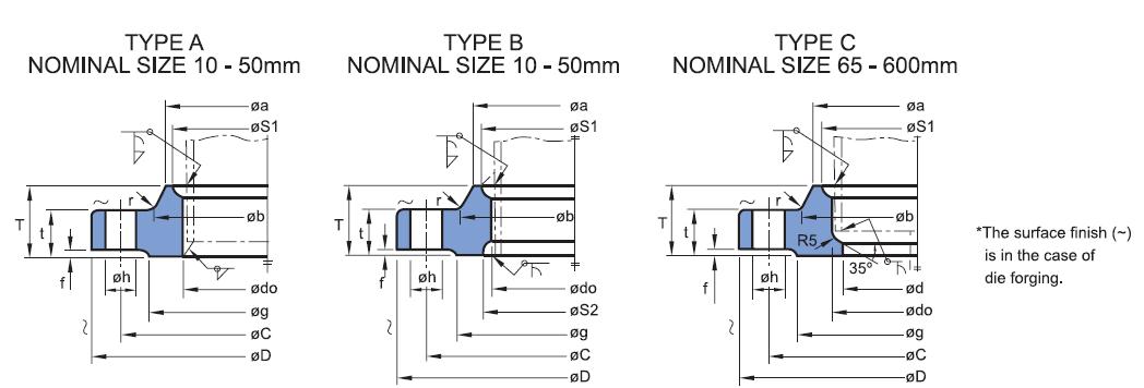 JIS-B2220-FLANGE-STANDARD-DIMENSIONS-20K