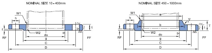 JIS-B2220-FLANGE-STANDARD-DIMENSIONS-5K