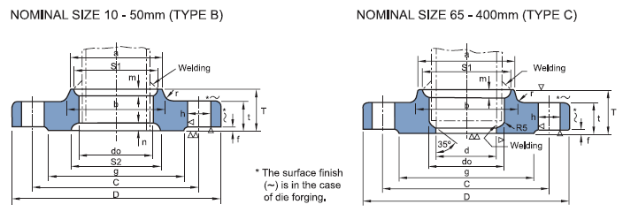 JIS-B2220-SLIP-ON-FLANGE-DIMENSIONS-30K