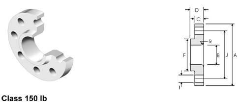 ansi-asme-b16-5-lap-joint-flange-class150-dimensions