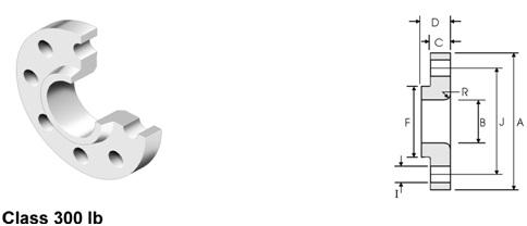 ansi-asme-b16-5-lap-joint-flange-class300-dimensions