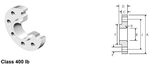 ansi-asme-b16-5-lap-joint-flange-class400-dimensions
