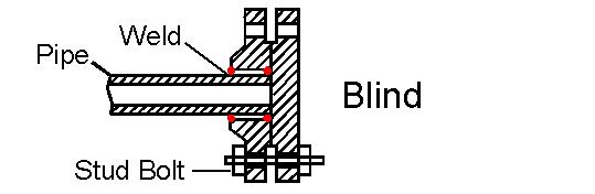 Bling-flange-type