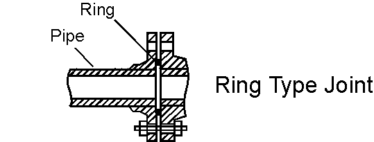 ring-type-joint-flange-face